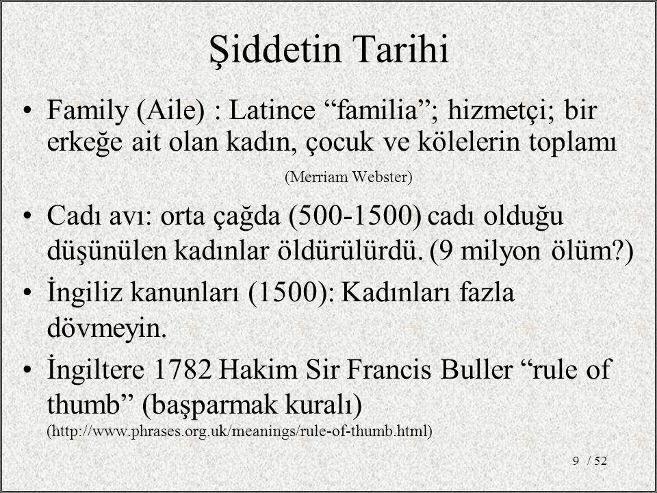 Şiddetin Tarihi Family (Aile) : Latince familia ; hizmetçi; bir erkeğe ait olan kadın, çocuk ve kölelerin toplamı (Merriam Webster)
