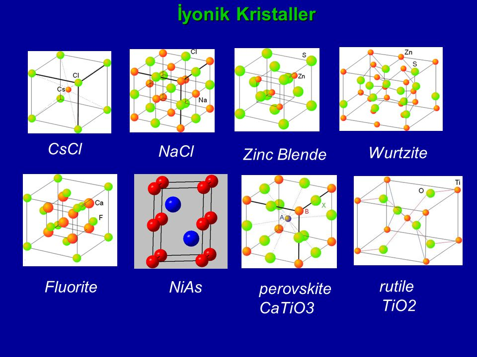 İyonik Kristaller CsCl NaCl Wurtzite Zinc Blende Fluorite NiAs rutile