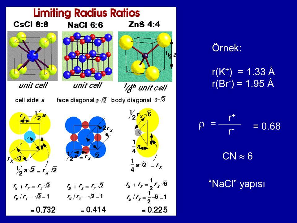  = Örnek: r(K+) = 1.33 Å r(Br-) = 1.95 Å r+ = 0.68 r- CN  6