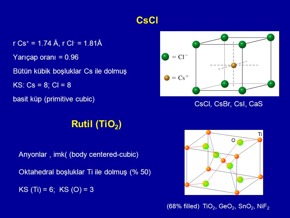 CsCl Rutil (TiO2) r Cs+ = 1.74 Å, r Cl- = 1.81Å Yarıçap oranı = 0.96