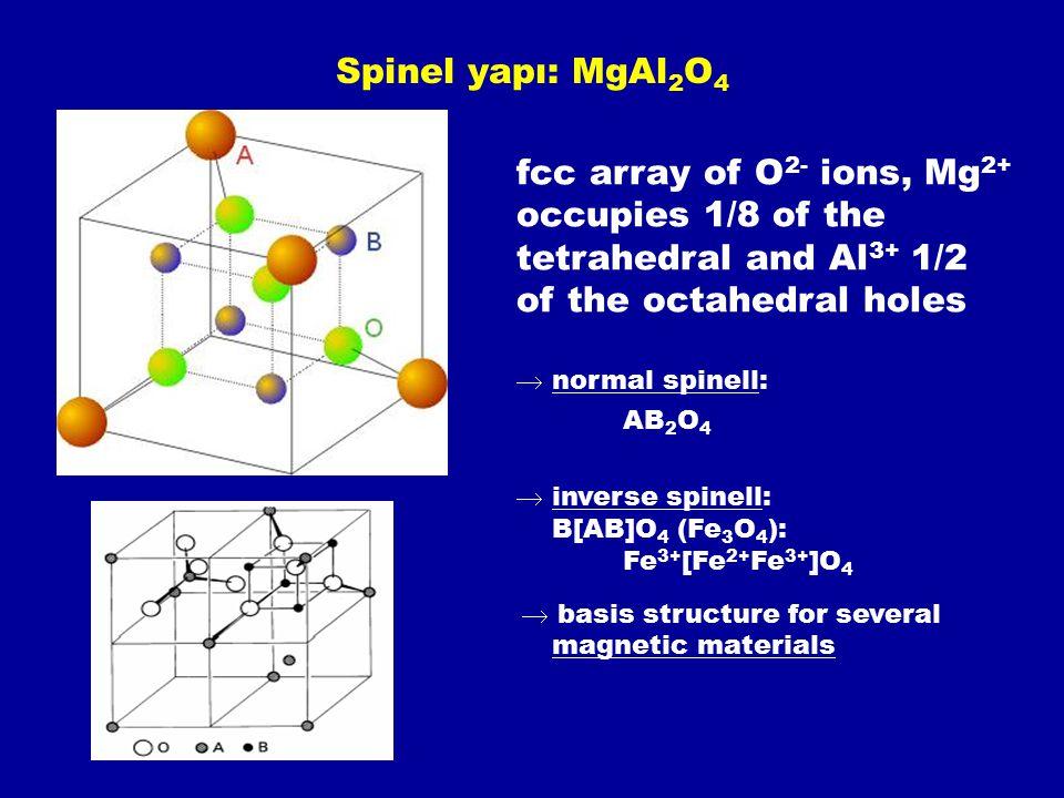 Spinel yapı: MgAl2O4