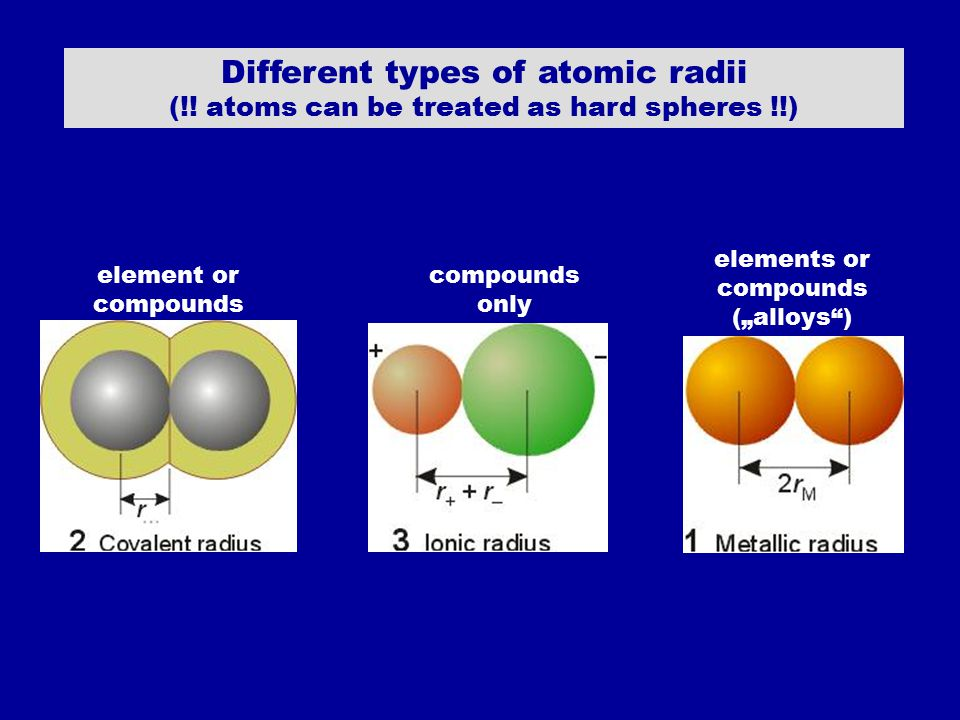 "elements or compounds (""alloys )"