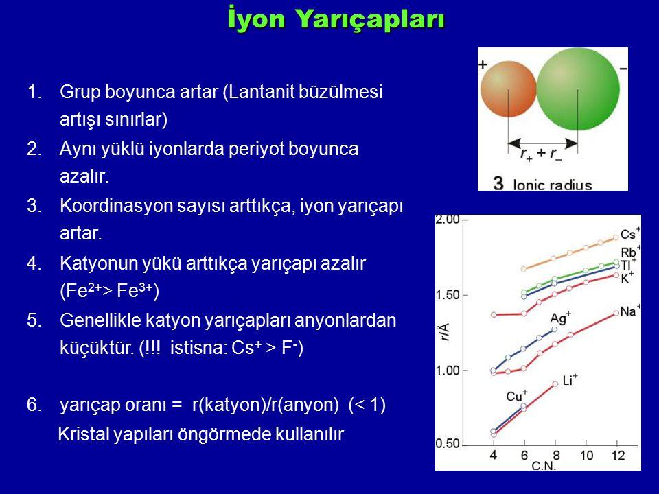 İyon Yarıçapları Grup boyunca artar (Lantanit büzülmesi artışı sınırlar) Aynı yüklü iyonlarda periyot boyunca azalır.