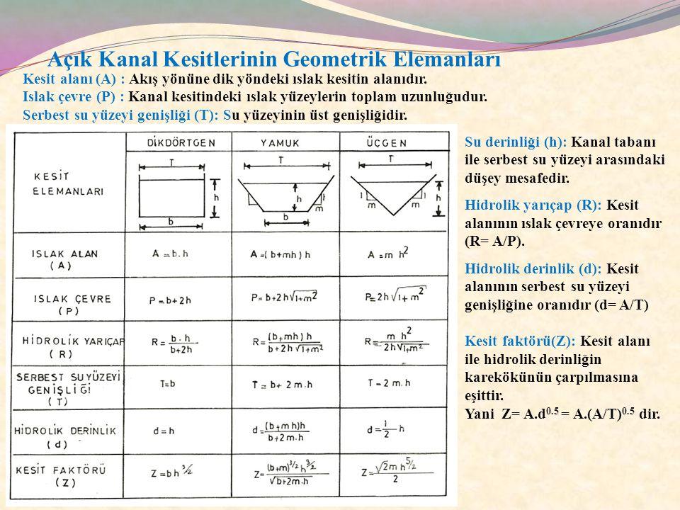 Açık Kanal Kesitlerinin Geometrik Elemanları