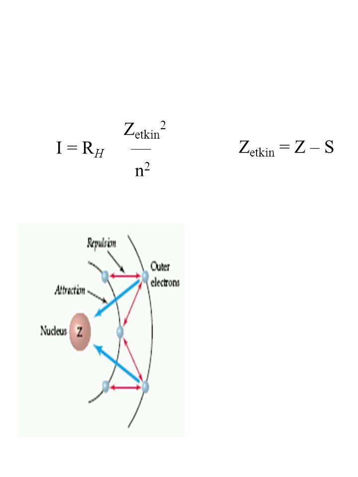 Zetkin2 I = RH Zetkin = Z – S n2