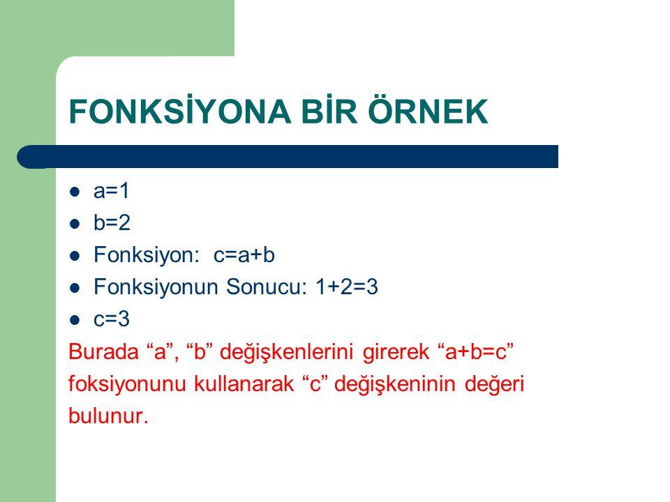 FONKSİYONA BİR ÖRNEK a=1 b=2 Fonksiyon: c=a+b