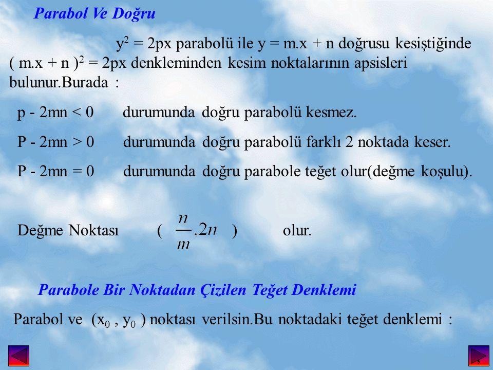 Parabol Ve Doğru y2 = 2px parabolü ile y = m.x + n doğrusu kesiştiğinde ( m.x + n )2 = 2px denkleminden kesim noktalarının apsisleri bulunur.Burada :