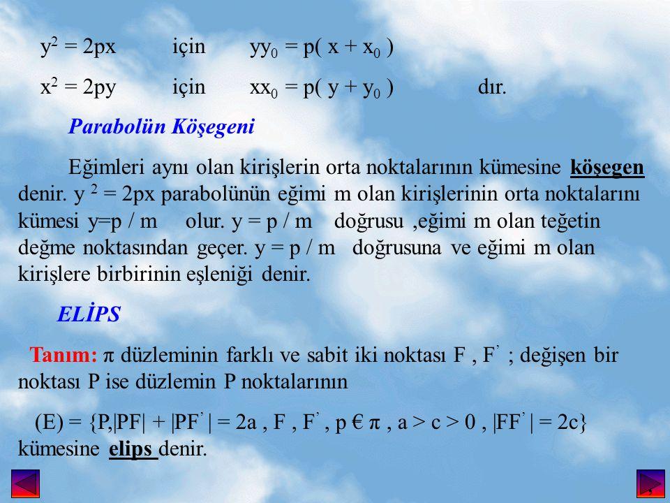 y2 = 2px için yy0 = p( x + x0 ) x2 = 2py için xx0 = p( y + y0 ) dır.