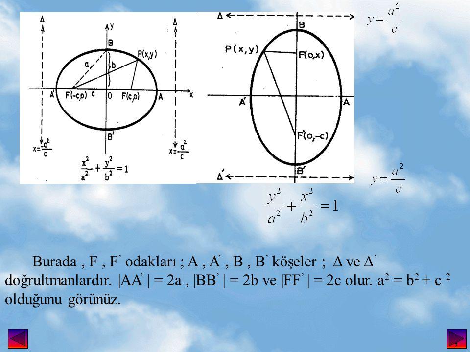 Burada , F , F' odakları ; A , A' , B , B' köşeler ; Δ ve Δ' doğrultmanlardır. |AA' | = 2a , |BB' | = 2b ve |FF' | = 2c olur. a2 = b2 + c 2 olduğunu görünüz.