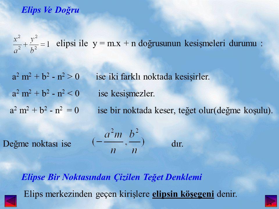 Elips Ve Doğru elipsi ile y = m.x + n doğrusunun kesişmeleri durumu : a2 m2 + b2 - n2 > 0 ise iki farklı noktada kesişirler.