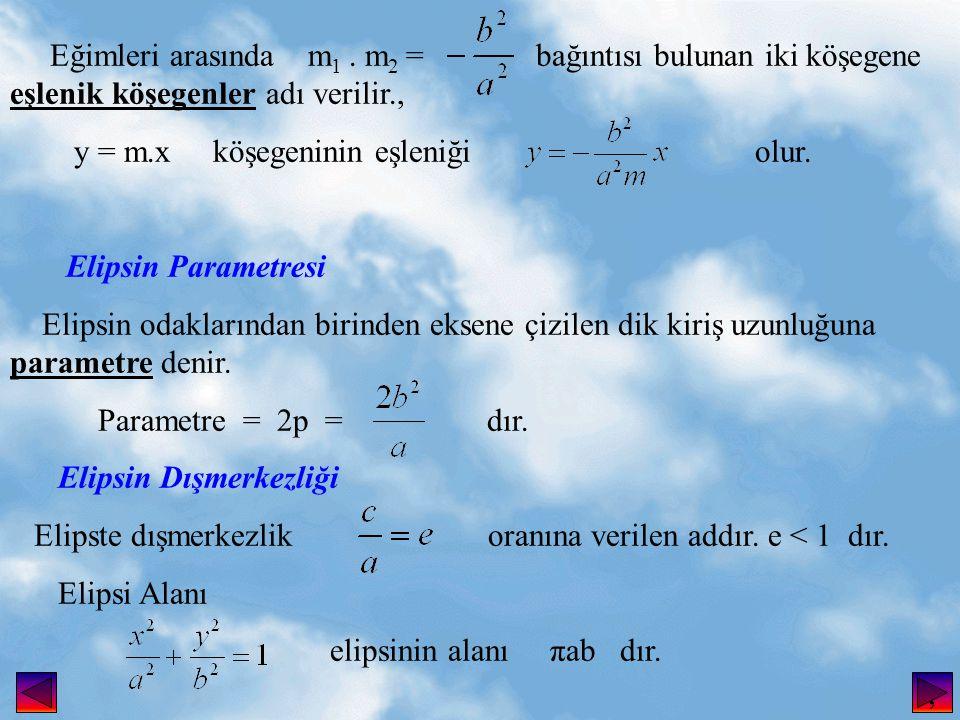 Eğimleri arasında m1 . m2 = bağıntısı bulunan iki köşegene eşlenik köşegenler adı verilir.,