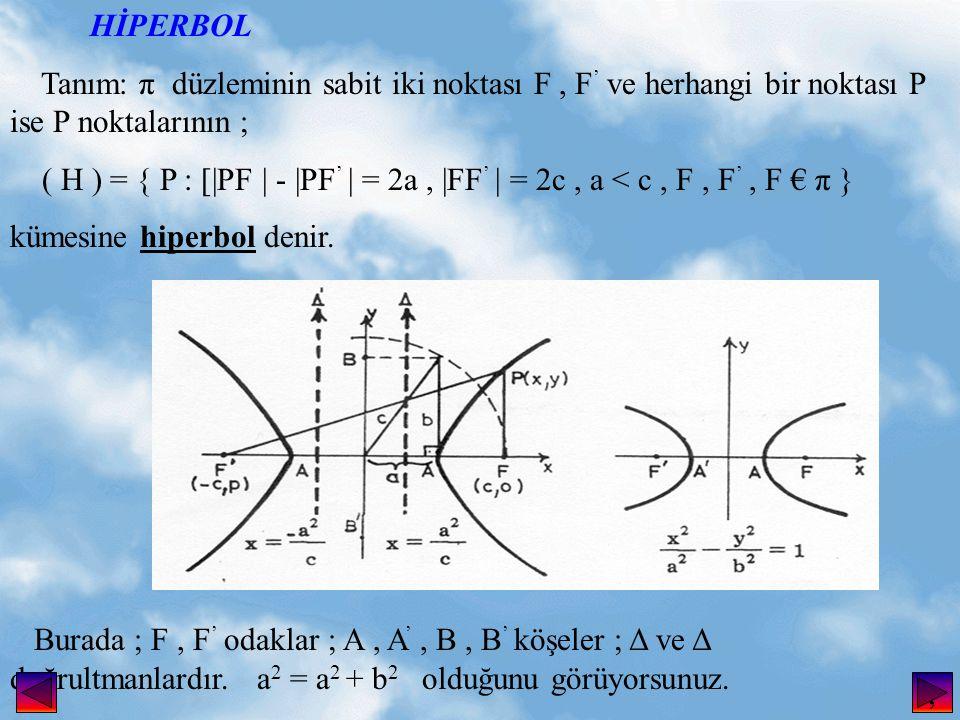 HİPERBOL Tanım: π düzleminin sabit iki noktası F , F' ve herhangi bir noktası P ise P noktalarının ;