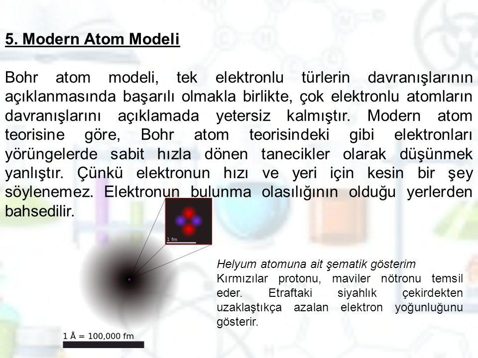 5. Modern Atom Modeli