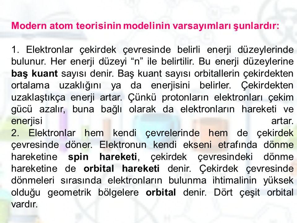 Modern atom teorisinin modelinin varsayımları şunlardır: