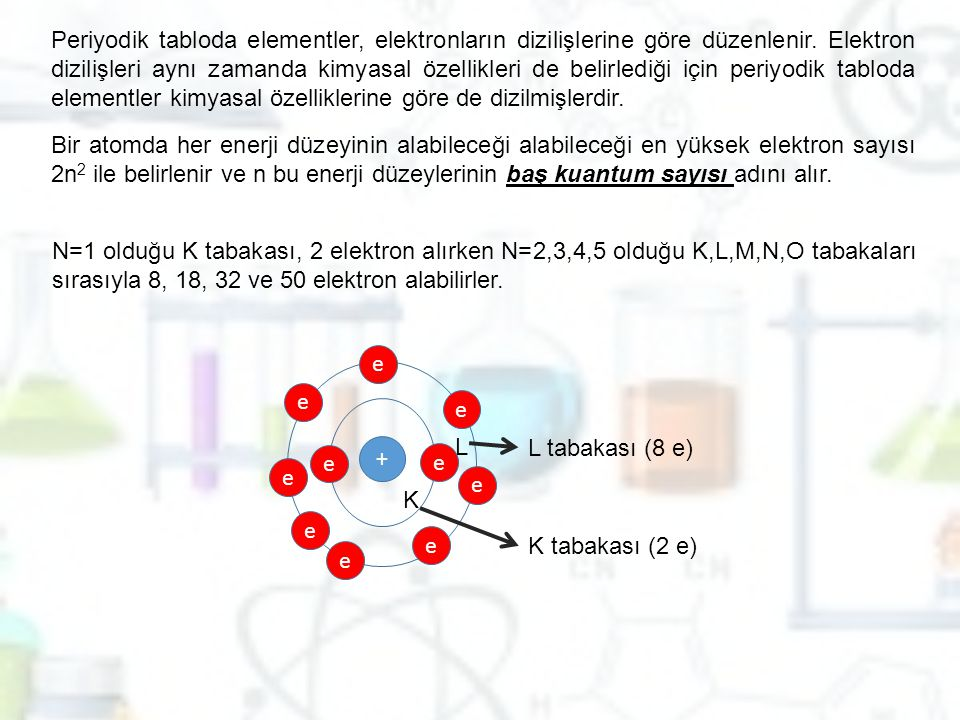 Periyodik tabloda elementler, elektronların dizilişlerine göre düzenlenir. Elektron dizilişleri aynı zamanda kimyasal özellikleri de belirlediği için periyodik tabloda elementler kimyasal özelliklerine göre de dizilmişlerdir.