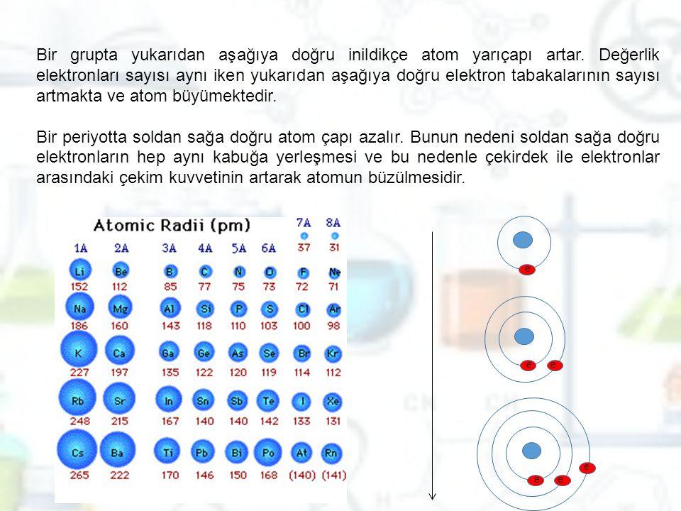 Bir grupta yukarıdan aşağıya doğru inildikçe atom yarıçapı artar