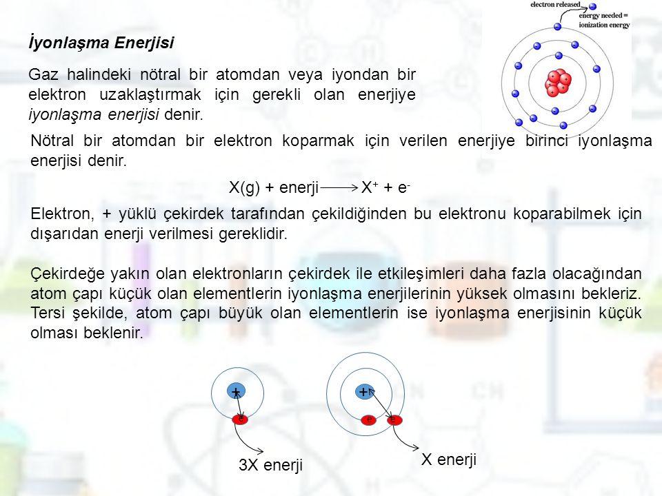 İyonlaşma Enerjisi Gaz halindeki nötral bir atomdan veya iyondan bir elektron uzaklaştırmak için gerekli olan enerjiye iyonlaşma enerjisi denir.