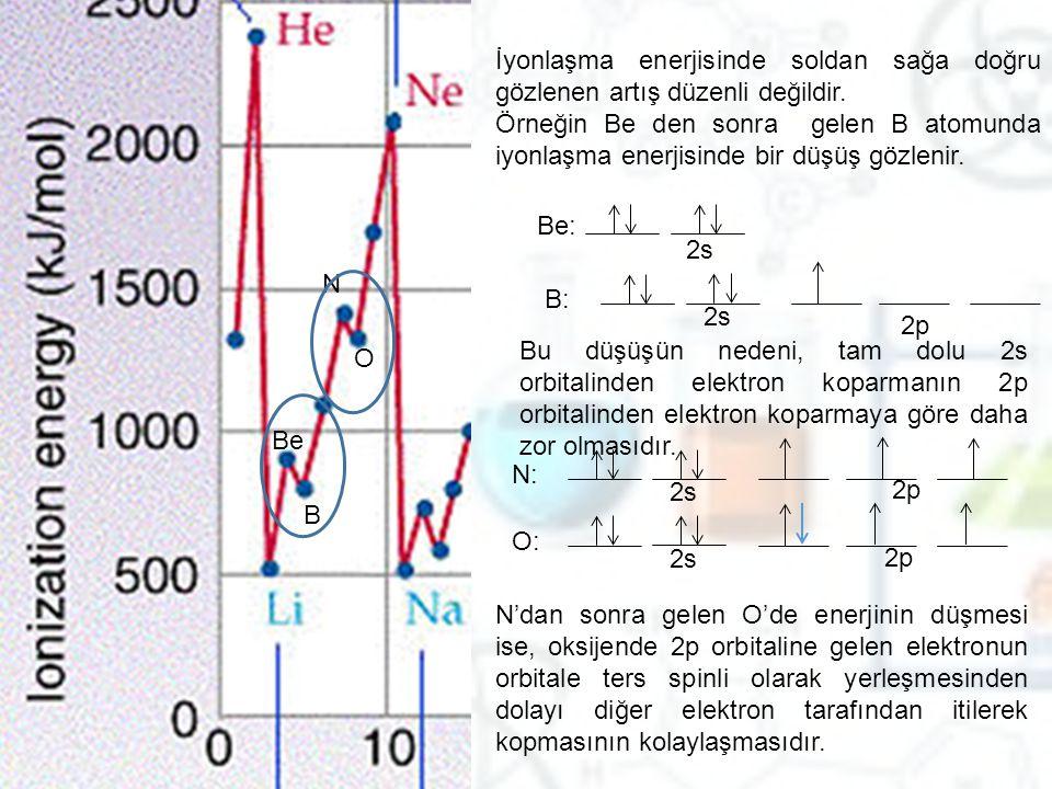 İyonlaşma enerjisinde soldan sağa doğru gözlenen artış düzenli değildir.