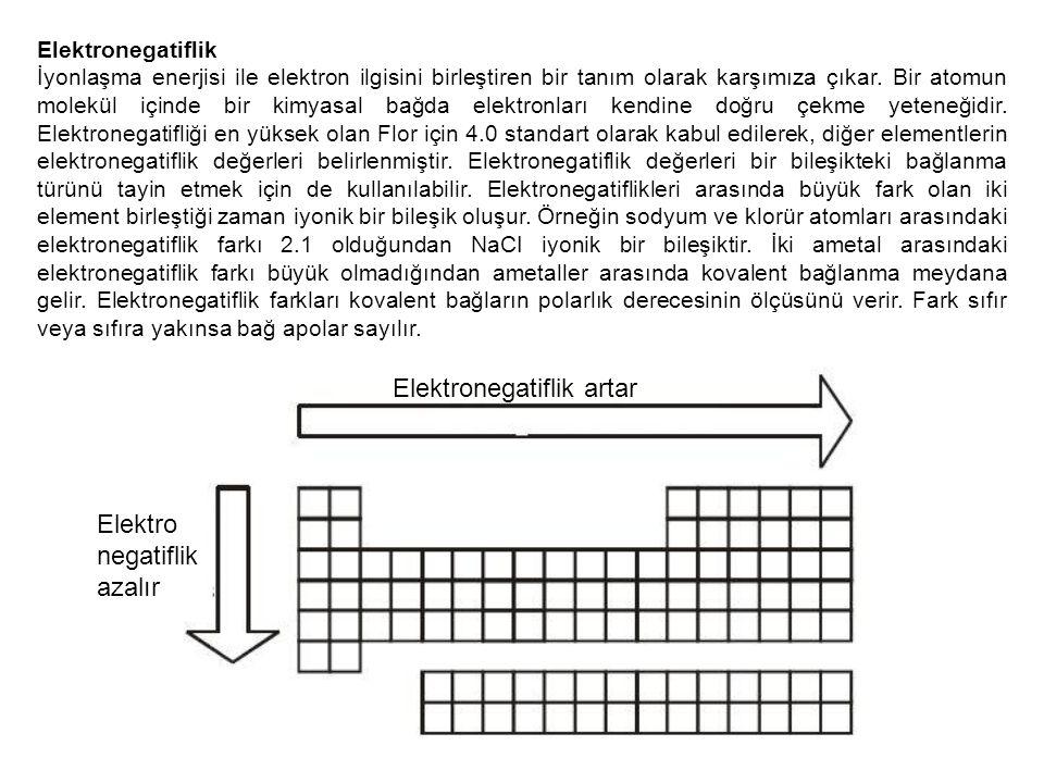 Elektronegatiflik artar