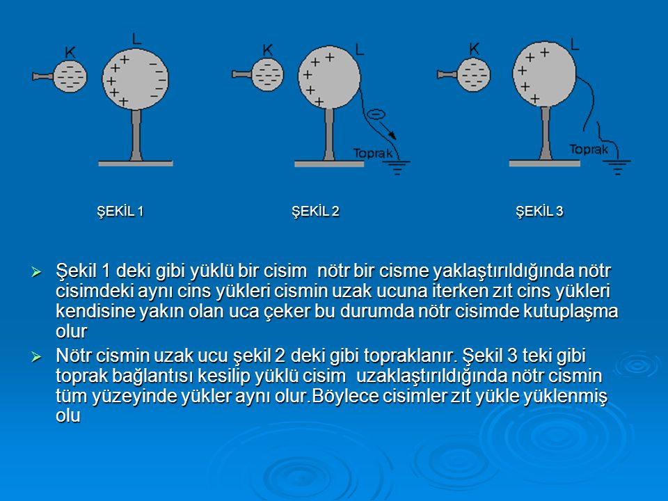 ŞEKİL 1 ŞEKİL 2 ŞEKİL 3