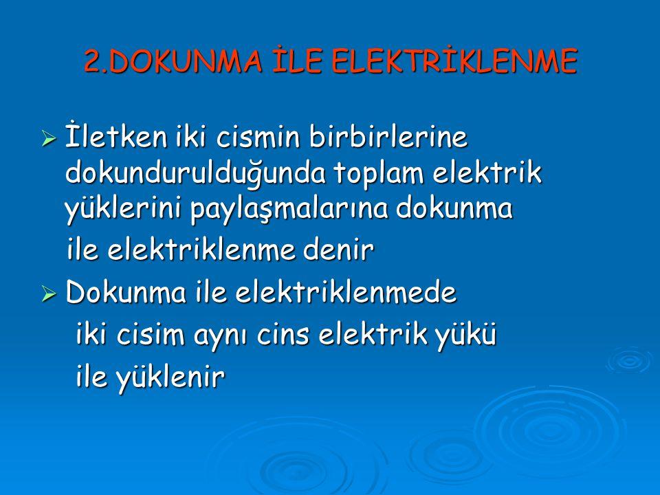 2.DOKUNMA İLE ELEKTRİKLENME