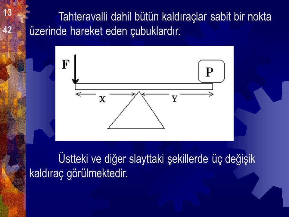 13 42. Tahteravalli dahil bütün kaldıraçlar sabit bir nokta üzerinde hareket eden çubuklardır.