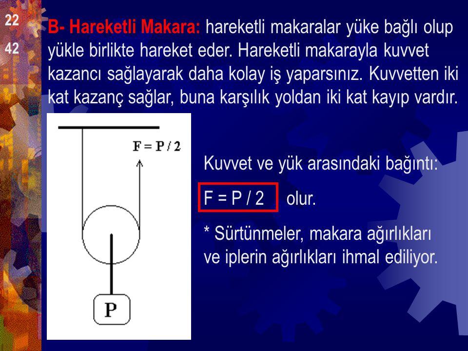Kuvvet ve yük arasındaki bağıntı: F = P / 2 olur.