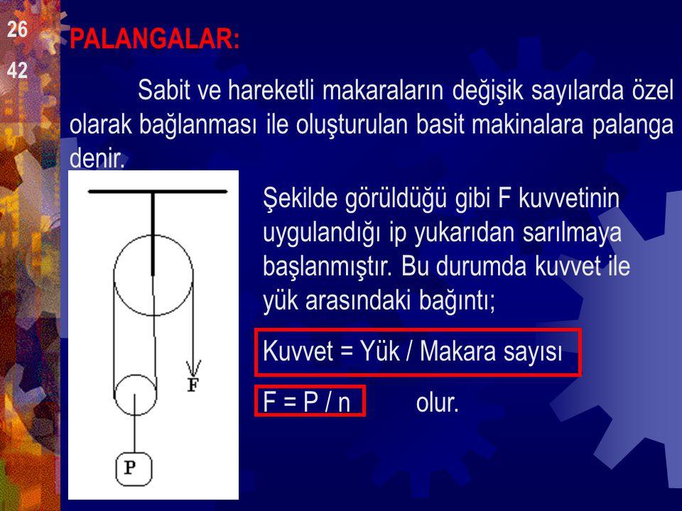 Kuvvet = Yük / Makara sayısı F = P / n olur.