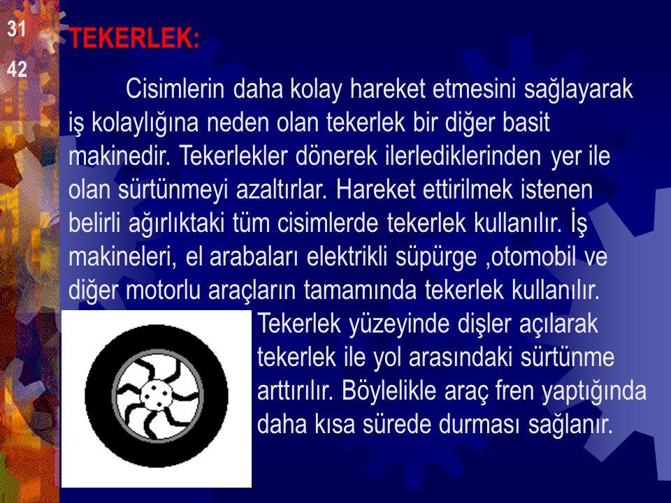 31 42. TEKERLEK: