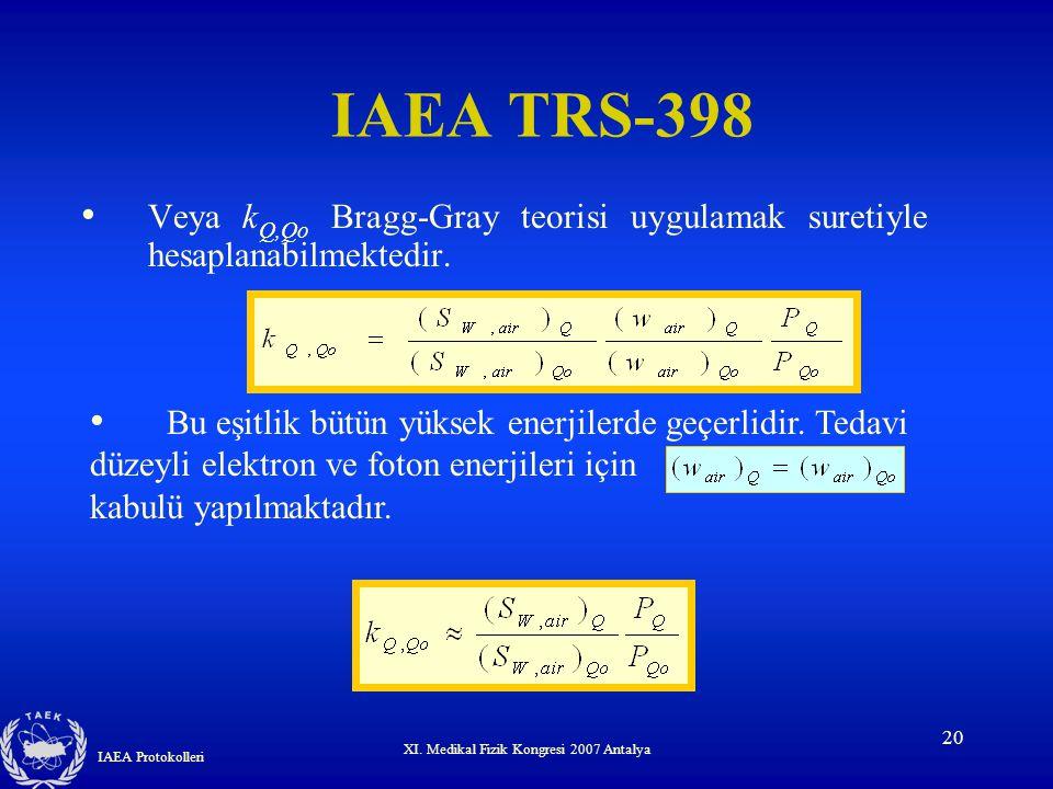 XI. Medikal Fizik Kongresi 2007 Antalya