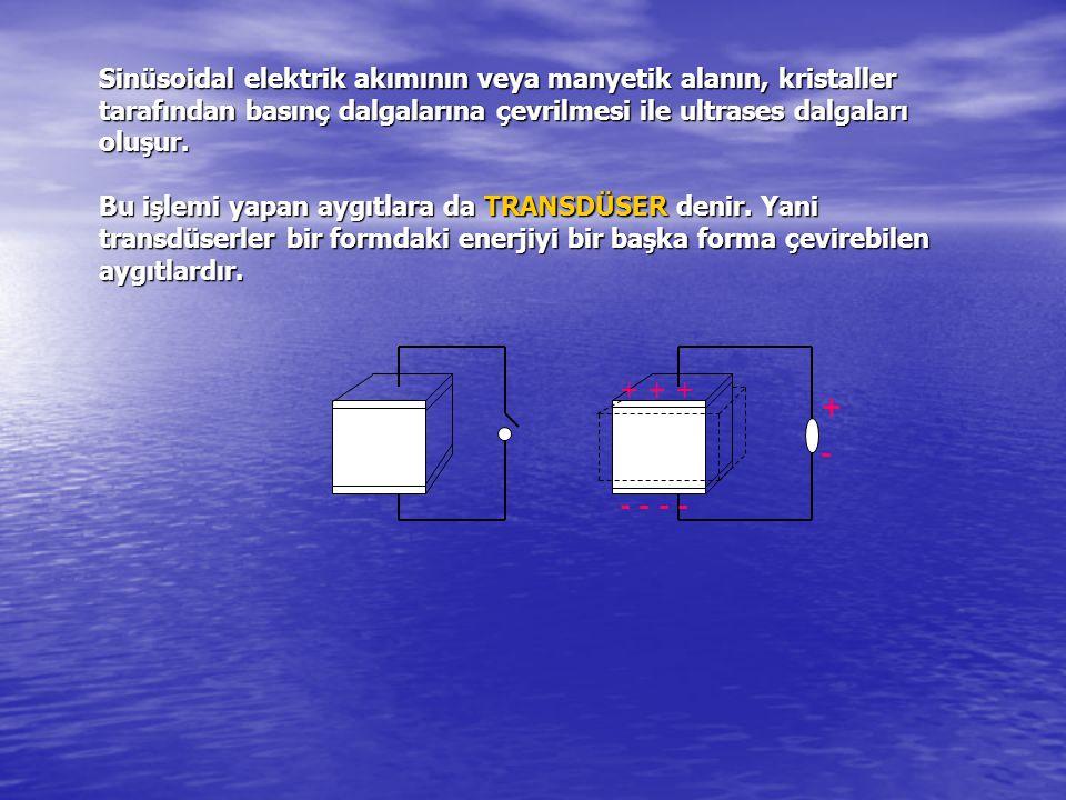 Sinüsoidal elektrik akımının veya manyetik alanın, kristaller tarafından basınç dalgalarına çevrilmesi ile ultrases dalgaları oluşur.