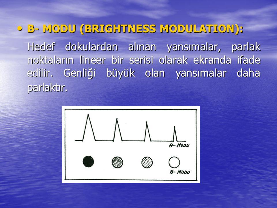 B- MODU (BRIGHTNESS MODULATION):