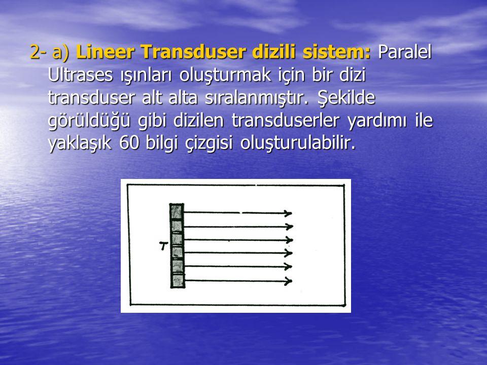 2- a) Lineer Transduser dizili sistem: Paralel Ultrases ışınları oluşturmak için bir dizi transduser alt alta sıralanmıştır.