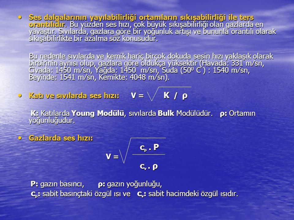 Ses dalgalarının yayılabilirliği ortamların sıkışabilirliği ile ters orantılıdır. Bu yüzden ses hızı, çok büyük sıkışabilirliği olan gazlarda en yavaştır. Sıvılarda, gazlara göre bir yoğunluk artışı ve bununla orantılı olarak sıkışabilirlikte bir azalma söz konusudur.