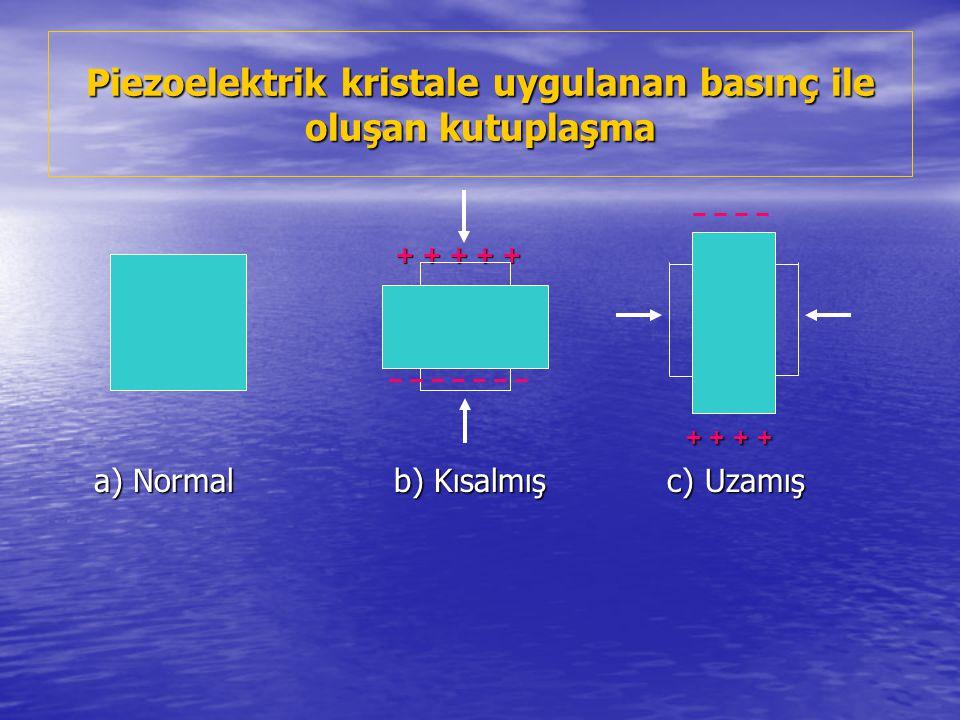 Piezoelektrik kristale uygulanan basınç ile oluşan kutuplaşma