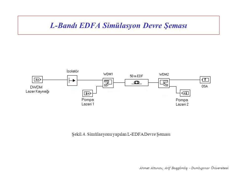 L-Bandı EDFA Simülasyon Devre Şeması