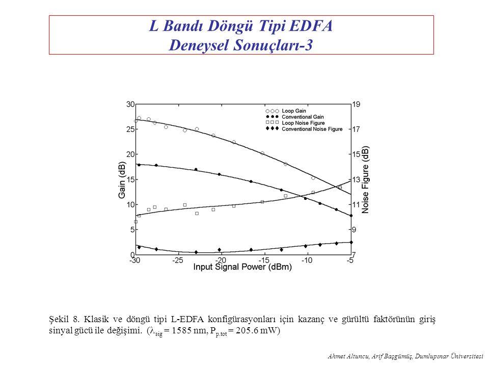 L Bandı Döngü Tipi EDFA Deneysel Sonuçları-3