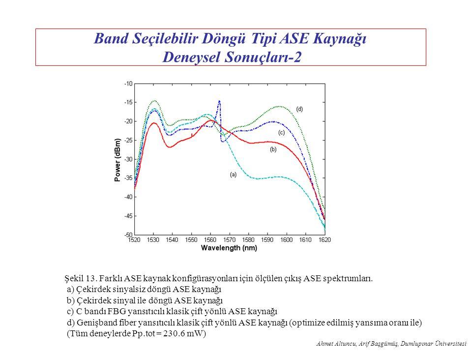 Band Seçilebilir Döngü Tipi ASE Kaynağı Deneysel Sonuçları-2