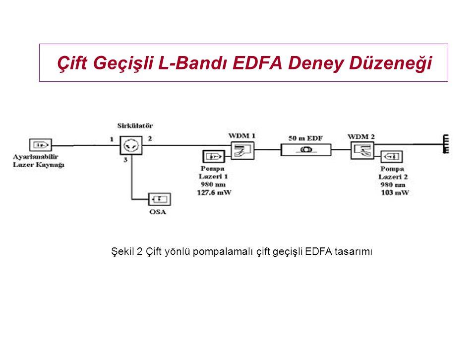 Çift Geçişli L-Bandı EDFA Deney Düzeneği