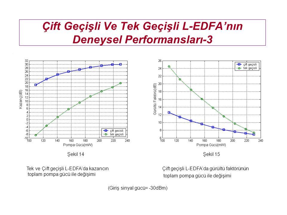 Çift Geçişli Ve Tek Geçişli L-EDFA'nın Deneysel Performansları-3