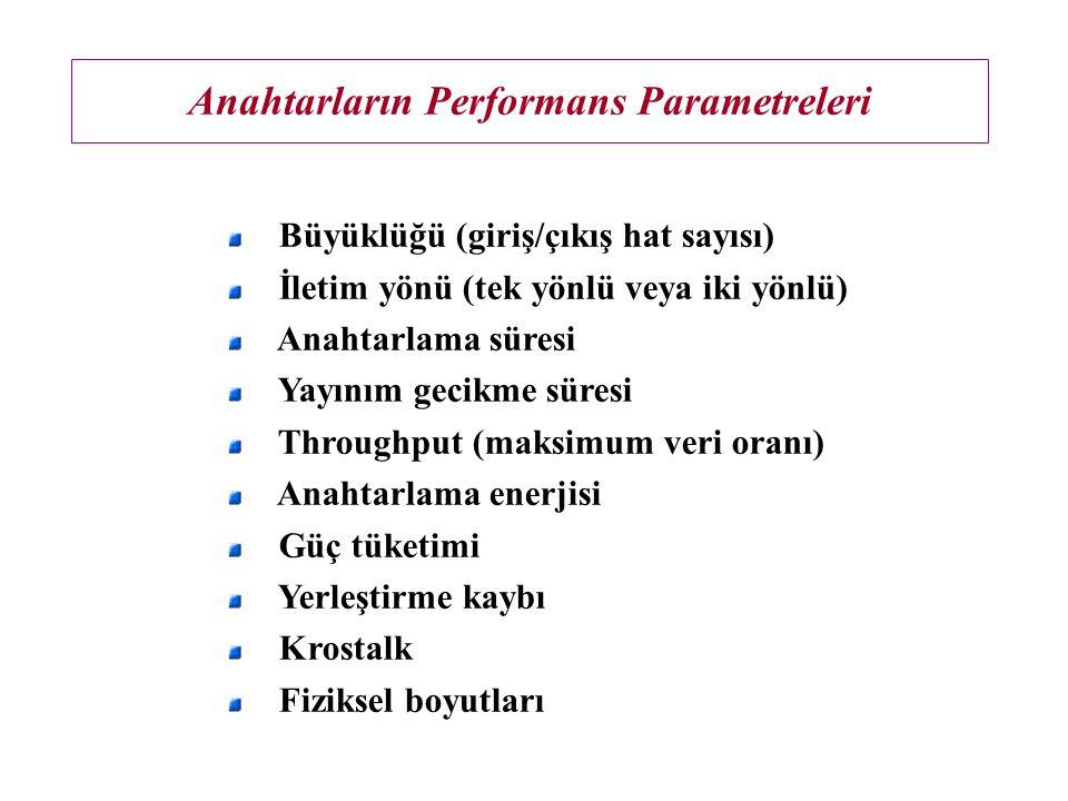 Anahtarların Performans Parametreleri