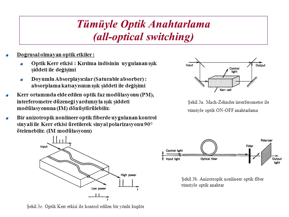 Tümüyle Optik Anahtarlama (all-optical switching)