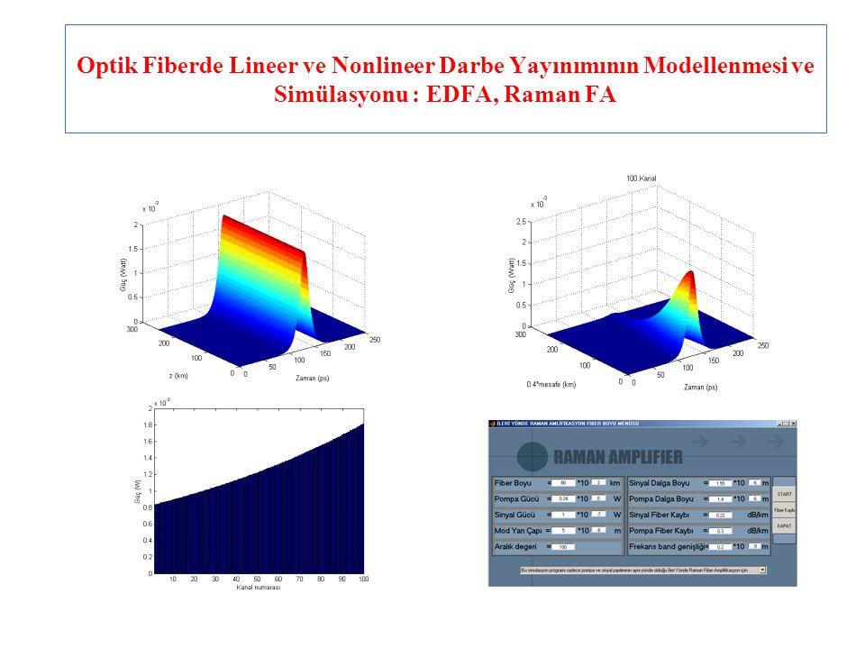 Optik Fiberde Lineer ve Nonlineer Darbe Yayınımının Modellenmesi ve Simülasyonu : EDFA, Raman FA