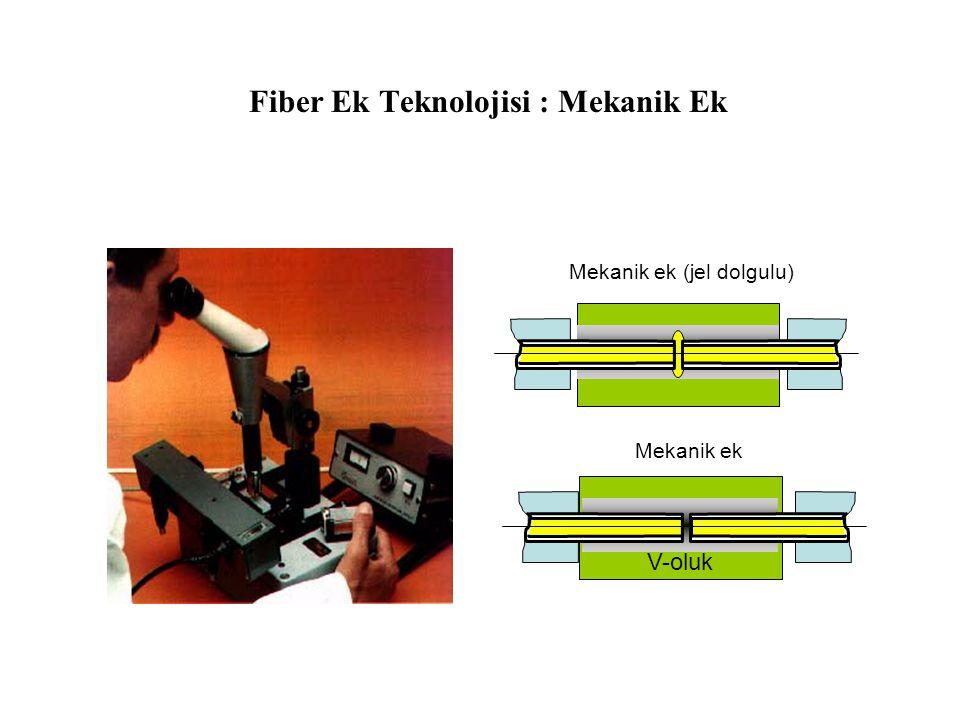 Fiber Ek Teknolojisi : Mekanik Ek
