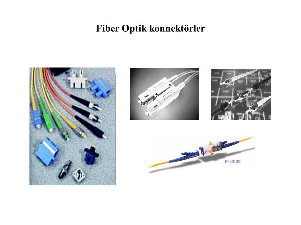 Fiber Optik konnektörler