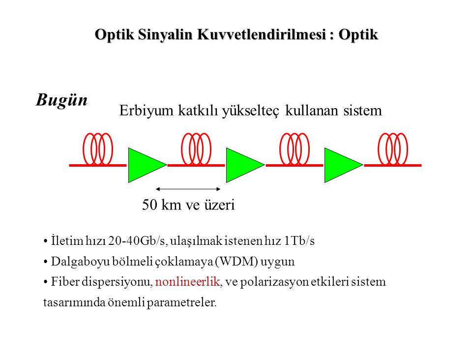 Optik Sinyalin Kuvvetlendirilmesi : Optik