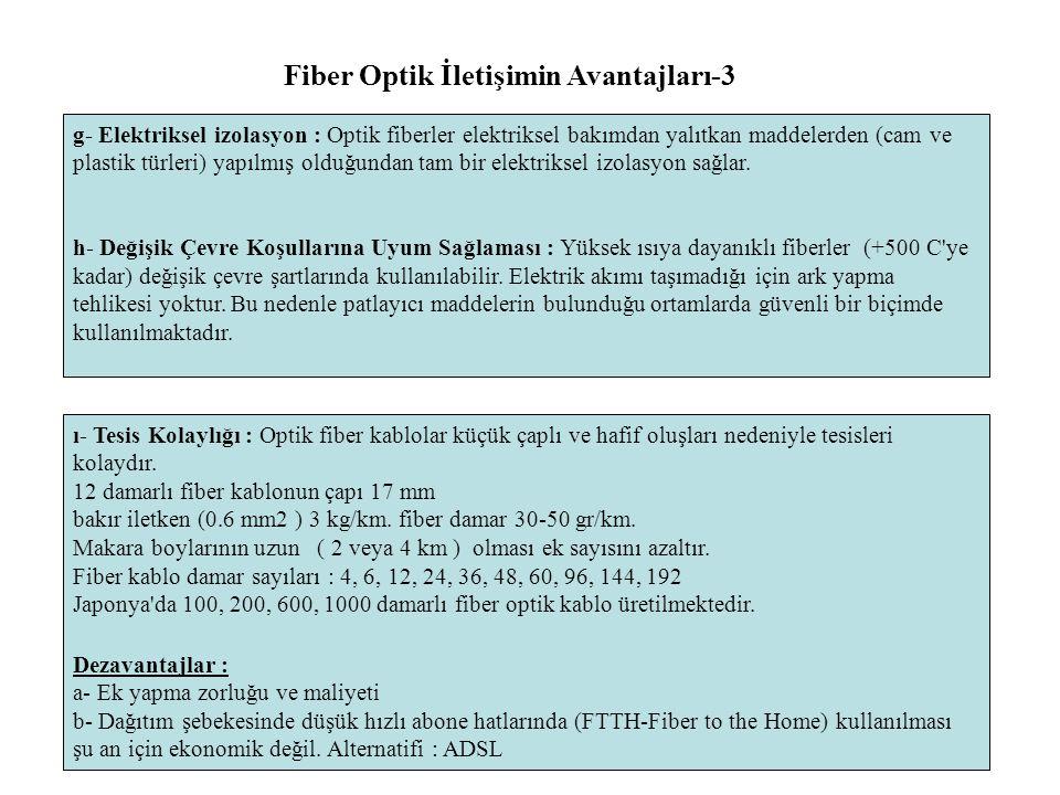 Fiber Optik İletişimin Avantajları-3
