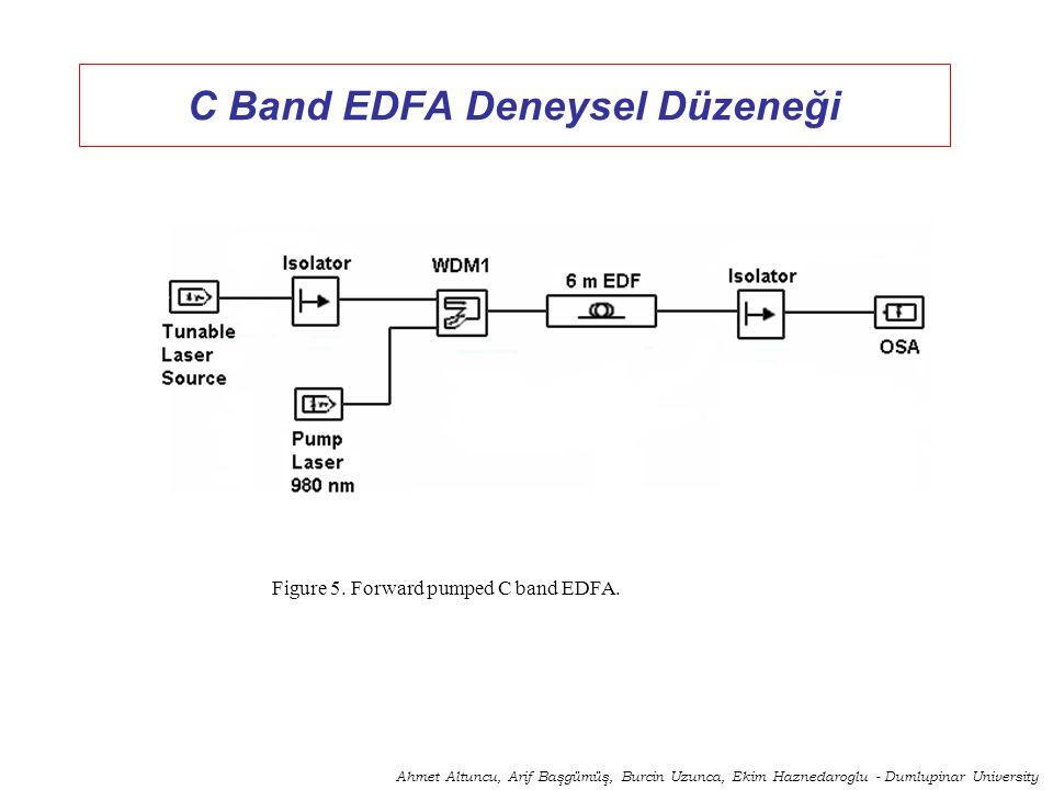 C Band EDFA Deneysel Düzeneği