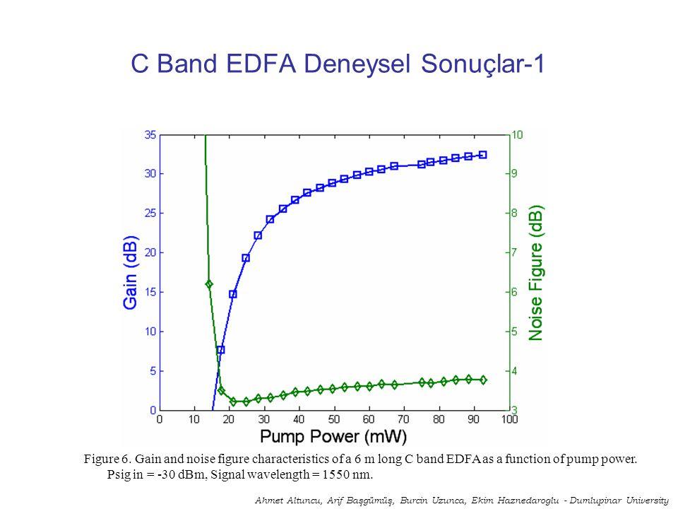 C Band EDFA Deneysel Sonuçlar-1