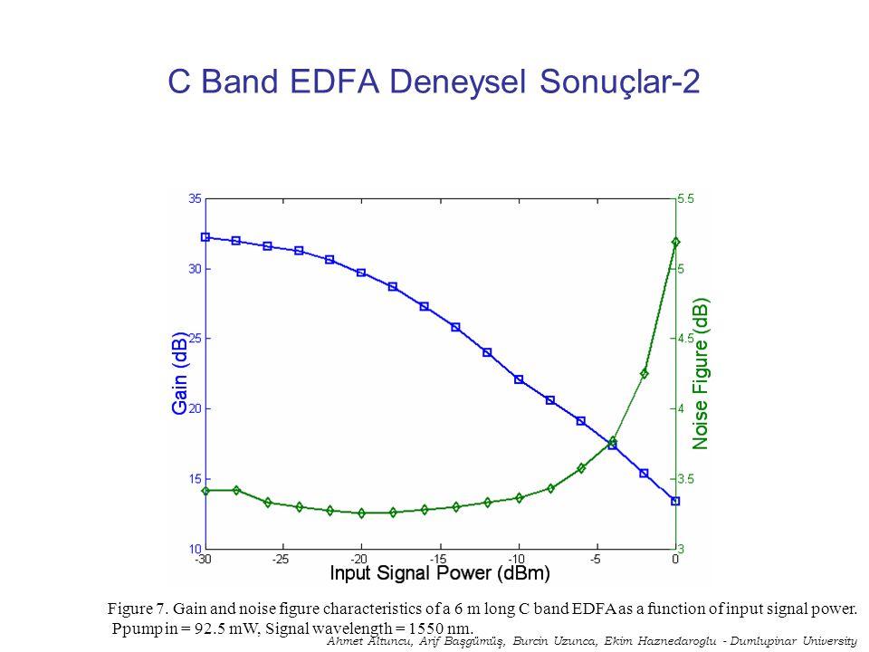 C Band EDFA Deneysel Sonuçlar-2